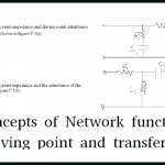 Concepts of Network functions (driving point and transfer function)