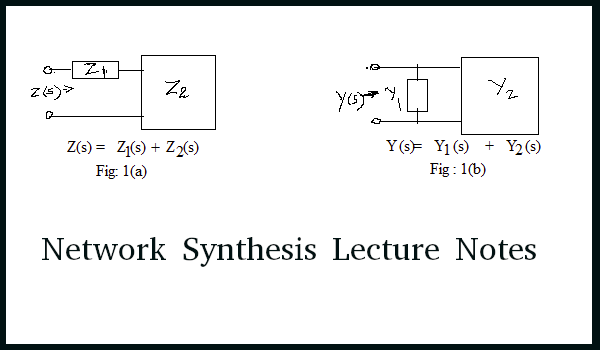 network synthesis