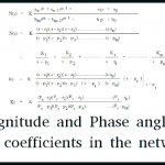 Magnitude and Phase angle of the coefficients in the network function