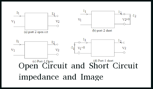 Open Circuit and Short Circuit impedance and Image Impedance